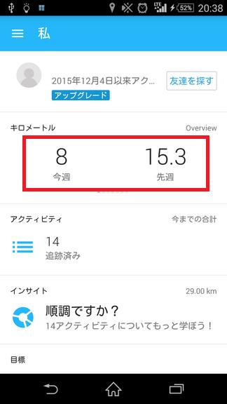 昨日と今日で8km!